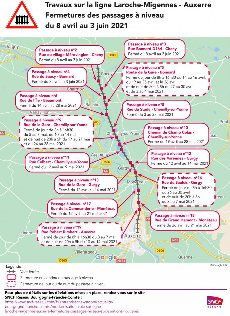 Travaux sur la ligne SNCF Laroche Migennes - Auxerre